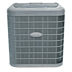 Residential Equipment: Air Conditioners