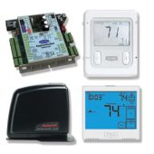 Zone Controls & Panels